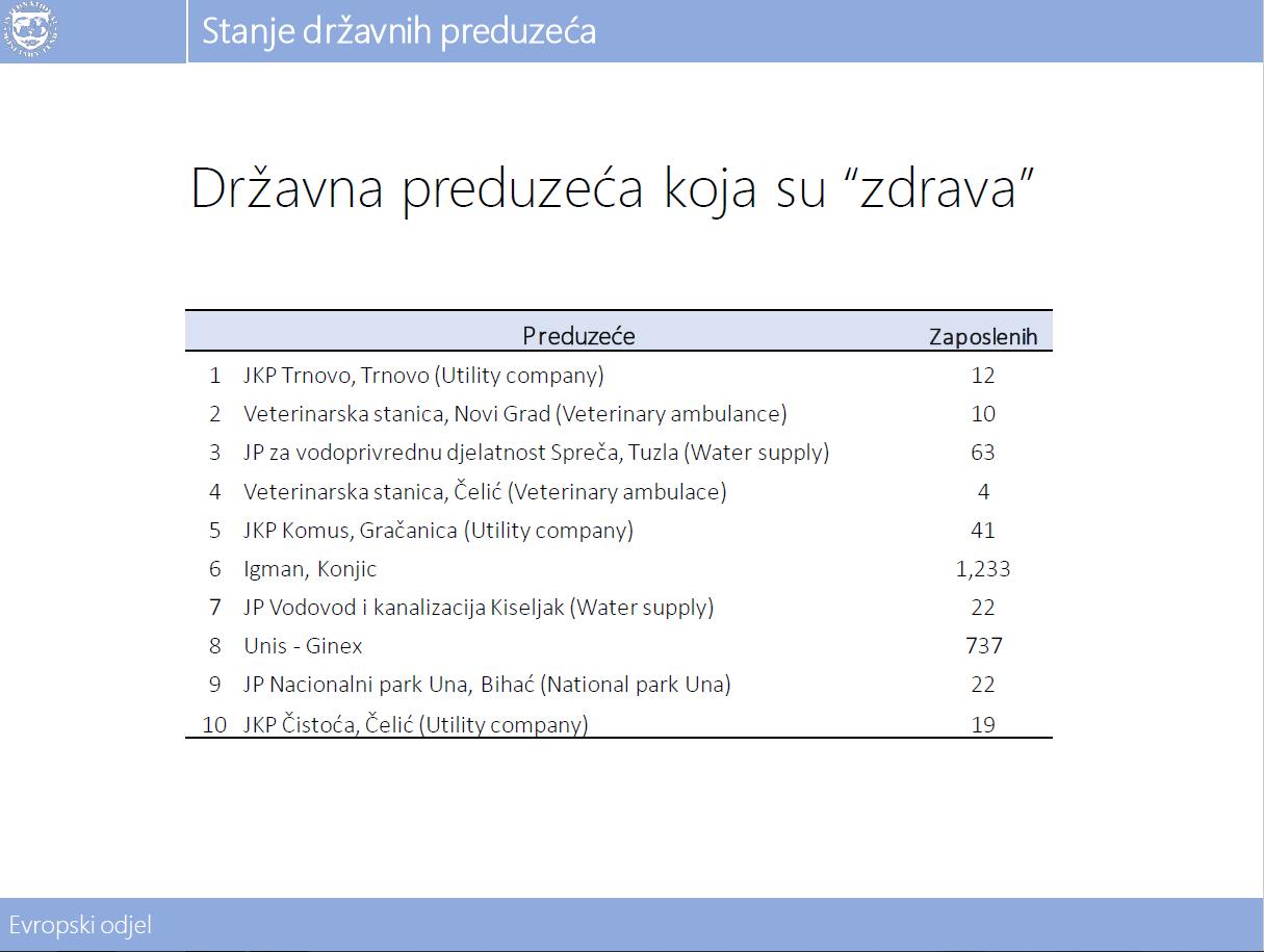 zdrava preduzeća-JKP Trnovo